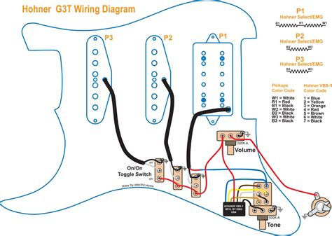 by ayaco 011 on auto manual parts wiring diagram