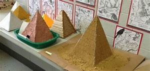 Egyptian Pyramids School Projects Related Keywords