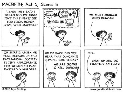 'macbeth Act 1 Scene 5'