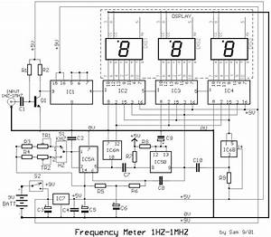 1hz To 1mhz Frequency Meter With Digital Display Circuit Diagram