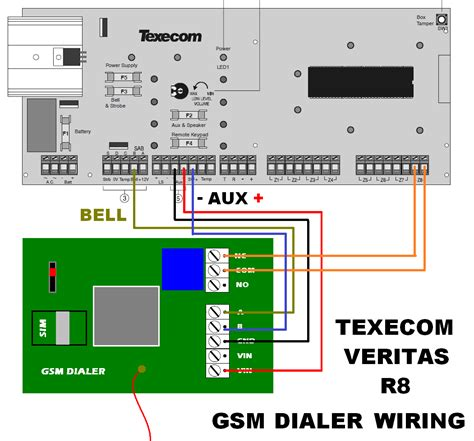 wiring guide gsm alarm auto dialler with texecom veritas r8 with alarm reset advent controls