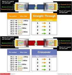 similiar 4 wire cat 5 cable keywords, Wiring diagram