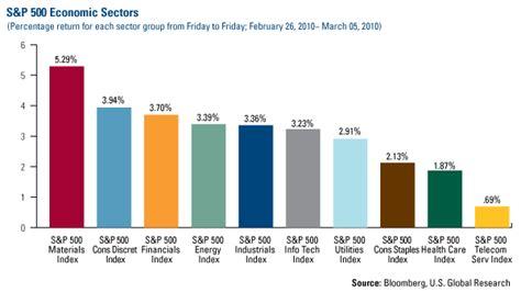 investor alert  global investors