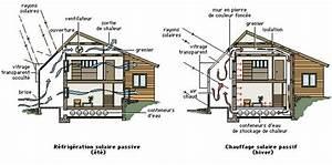 Maison Bioclimatique Passive : energies renouvelables ~ Melissatoandfro.com Idées de Décoration