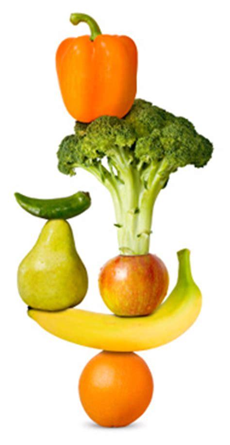 comment cuisiner des gesiers frais comment bien cuisiner les légumes frais