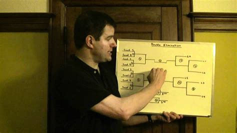 fivb tutorial double elimination format youtube