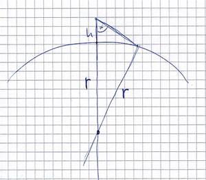 Erdkrümmung Berechnen : geographische koordinaten von einem entfernten objekt berechnen person sitzt in waagerecht ~ Themetempest.com Abrechnung