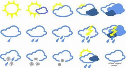 Weather Maps Climate Keys Symbols Google Links