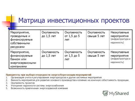 Вакансии и работа в компании энергосервисная компания 3э в москве . поиск работы с городработ.ру