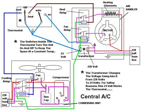 Wiring Diagram For Central Air Conditioning by Below Is For Window Units That Central