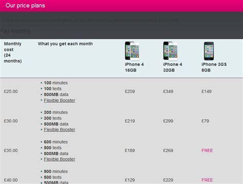 t mobile phone tracker tmobile iphone 4 for gordmans code