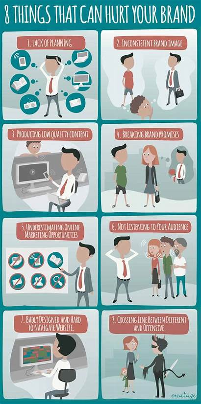 Brand Infographic Hurt Branding Marketing Mistakes Things