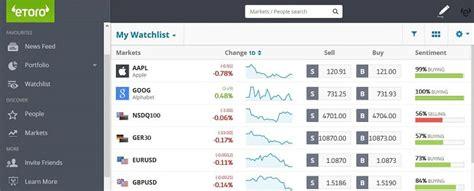 Deposit, Demo & Binary Options Trading Info