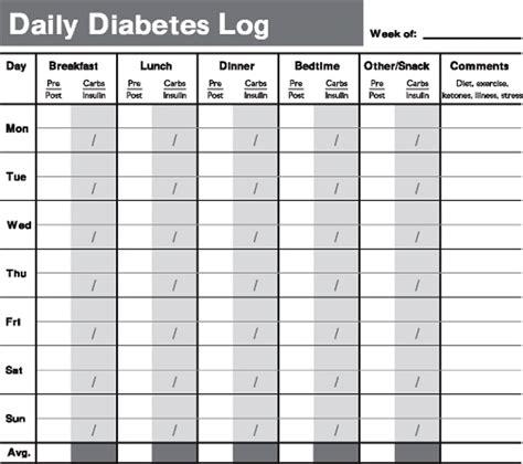 blood sugar log book template blood sugar log template beepmunk