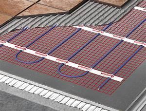 Underfloor Heating Mat