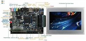 Lg Led Block Diagram