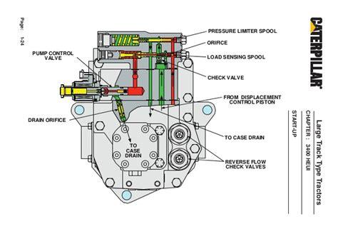 Der Actuator Wiring Diagram by Cat C7 Fuel Injector Diagram Parts Wiring Diagram Images