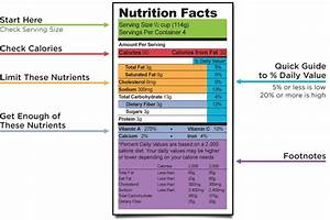 J  Gregory  How To  Reading Nutrition Labels