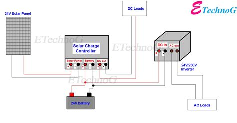 wiring diagram of solar panel with battery inverter charge controller and loads etechnog