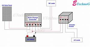 Wiring Diagram Of Solar Panel With Battery  Inverter