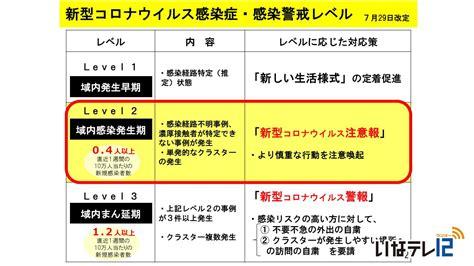 長野 コロナ 情報