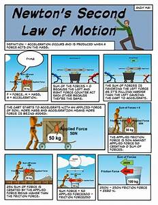 Newton's Second Law Comic - - Andy Mai Physics