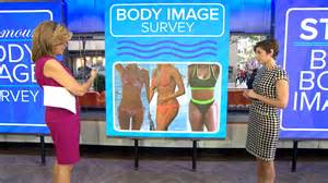 Glamour body image survey: Celebrities aren't our role ...