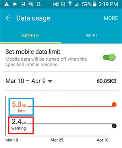 how to set data limit on iphone how to monitor and reduce data usage on android phone