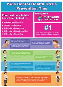 Dental Care Is So Important To Your Health