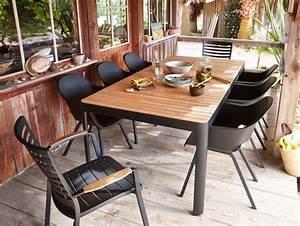 Table En Teck Jardin : table de jardin en alu ou en acier femme actuelle ~ Dailycaller-alerts.com Idées de Décoration