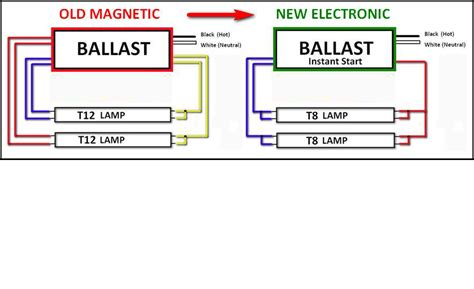 Clc Bulbs Blog Archive Tot Simplifed Wiring For