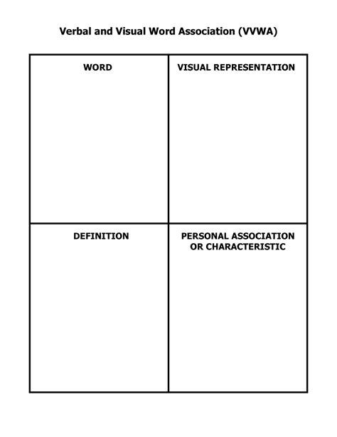 Math Graphic Organizer Templates by Reading Mathematical Language Using Graphic Organizers To