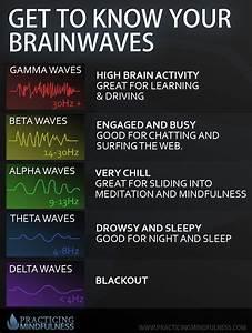 I Prefer The Alpha  U0026 Gamma Waves  Myself  How About You