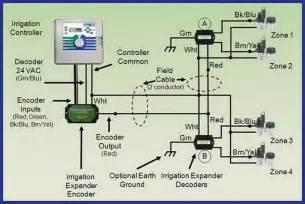 similiar sprinkler diagram keywords irrigation sprinkler further rain bird sprinkler valve wiring diagram