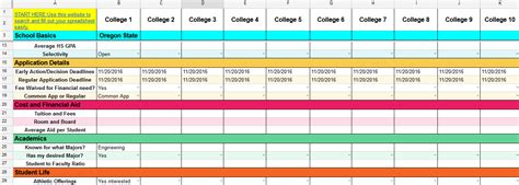 college comparison spreadsheet  universities samplebusinessresumecom