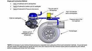 3 Port Set Up On Turbosmart Wastegate