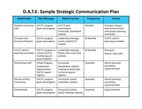 communication plan communication plan template cyberuse