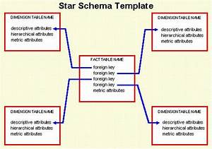 Er Diagram Star Schema