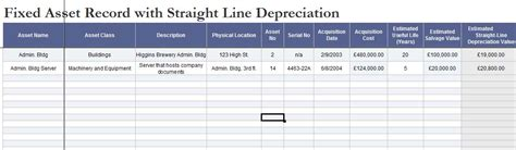 depreciation of fixed asset fixed asset depreciation excel spreadsheet template124