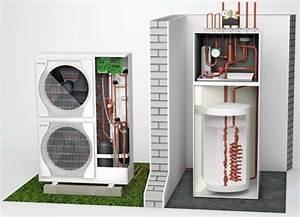 Luft Wärme Pumpe : mitsubishi w rmepumpe zubadan klimaanlage und heizung ~ Buech-reservation.com Haus und Dekorationen