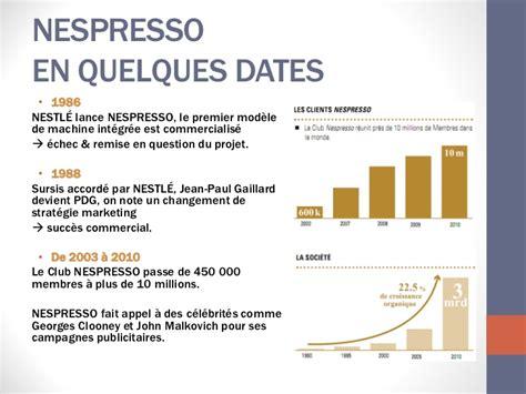 Commande Nespresso Belgique by Club Nespresso