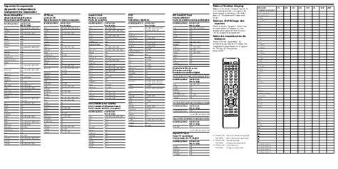 Sony Rm-vl600 Remote Codes