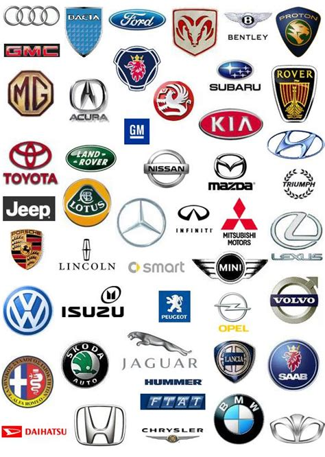 Best Car Brand Logos Ideas And Images On Bing Find What You Ll Love