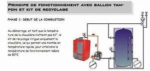 Ballon Tampon Chaudiere Bois : schema de principe chaudiere bois avec ballon tampon ~ Melissatoandfro.com Idées de Décoration