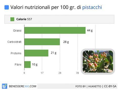 tabella calorie alimenti per 100 grammi pistacchio propriet 224 valori nutrizionali calorie e benefici