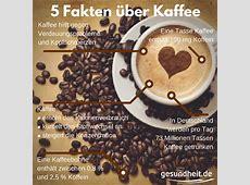 Kaffee ☕ gesundheitde