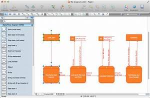 Data Flow Diagrams Solution
