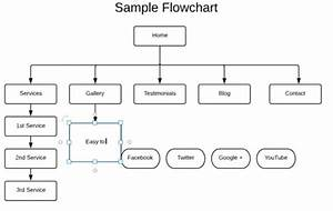 Create A Sitemap Or Flowchart For Your Website Projects