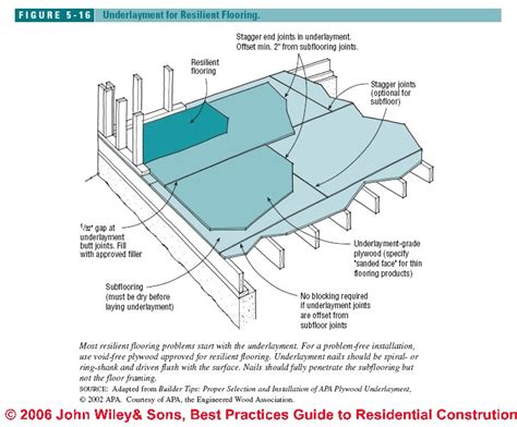 Floating Floor Underlayment Thickness by Guide To Installing Resilient Flooring Vinyl Tile Sheet