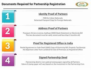 online partnership firm registration expert support by With documents required property registration